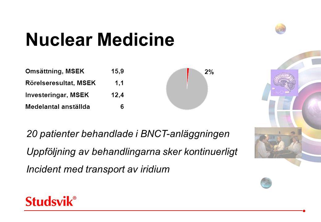 Omsättning, MSEK 15,9 Rörelseresultat, MSEK 1,1 Investeringar, MSEK 12,4 Medelantal anställda6 Nuclear Medicine 20 patienter behandlade i BNCT-anläggn