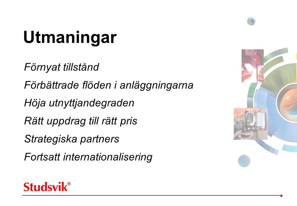 Förnyat tillstånd Förbättrade flöden i anläggningarna Höja utnyttjandegraden Rätt uppdrag till rätt pris Strategiska partners Fortsatt internationalis
