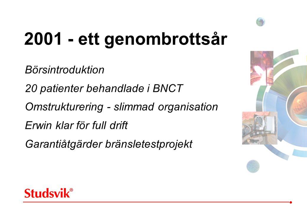 2001 - ett genombrottsår Börsintroduktion 20 patienter behandlade i BNCT Omstrukturering - slimmad organisation Erwin klar för full drift Garantiåtgär