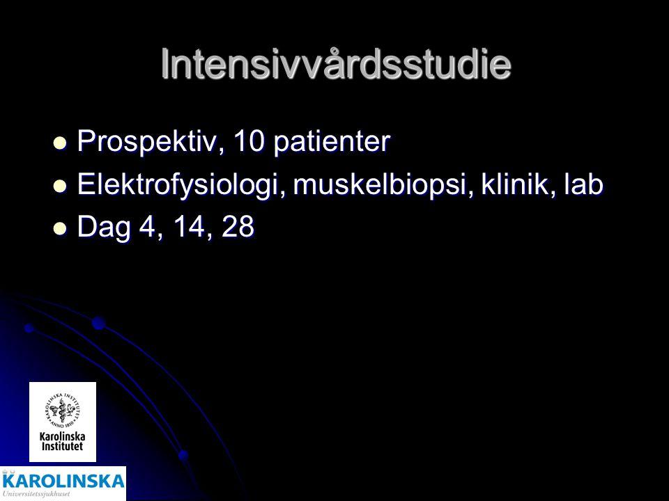 Intensivvårdsstudie Prospektiv, 10 patienter Prospektiv, 10 patienter Elektrofysiologi, muskelbiopsi, klinik, lab Elektrofysiologi, muskelbiopsi, klin