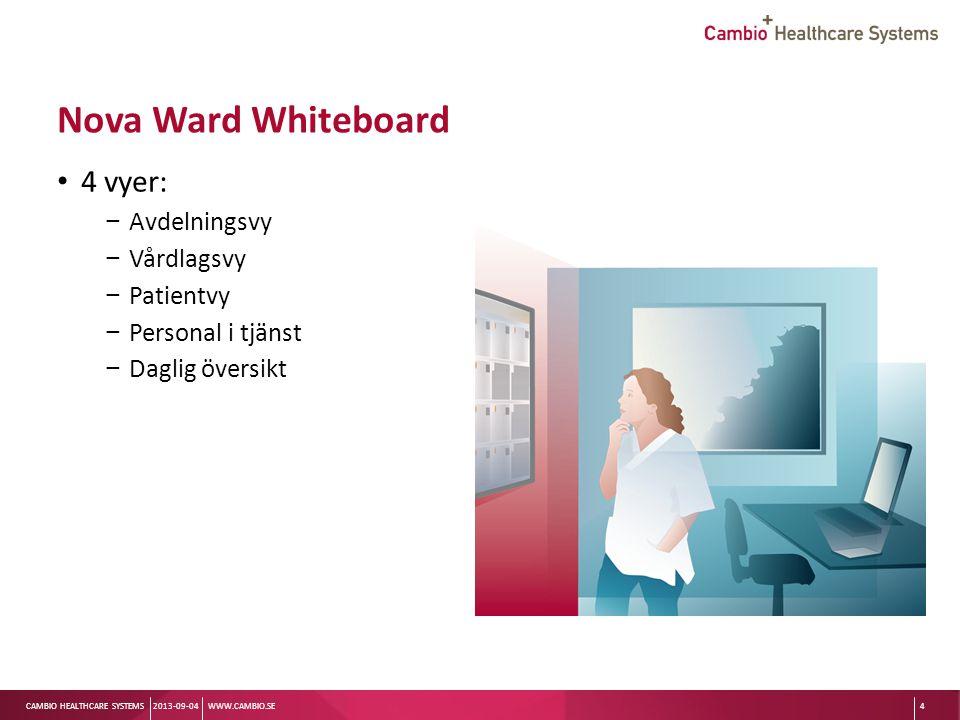 Sv CAMBIO HEALTHCARE SYSTEMS Nova Ward Whiteboard 4 vyer: − Avdelningsvy − Vårdlagsvy − Patientvy − Personal i tjänst − Daglig översikt 2013-09-04WWW.