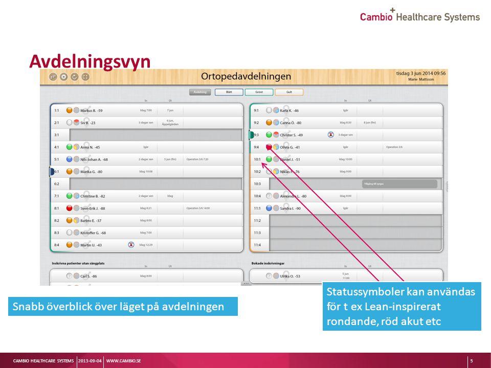 Sv CAMBIO HEALTHCARE SYSTEMS Avdelningsvyn 2013-09-04WWW.CAMBIO.SE5 Snabb överblick över läget på avdelningen Statussymboler kan användas för t ex Lea