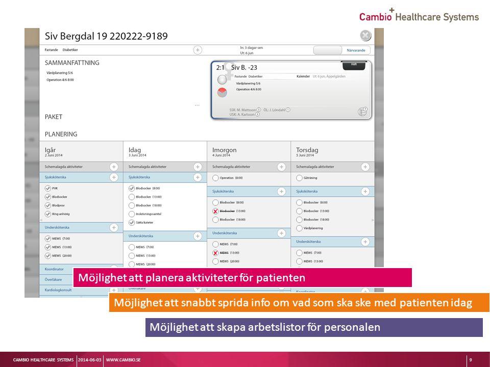Sv CAMBIO HEALTHCARE SYSTEMS Patientvyn 2014-06-03WWW.CAMBIO.SE9 Möjlighet att planera aktiviteter för patienten Möjlighet att snabbt sprida info om v