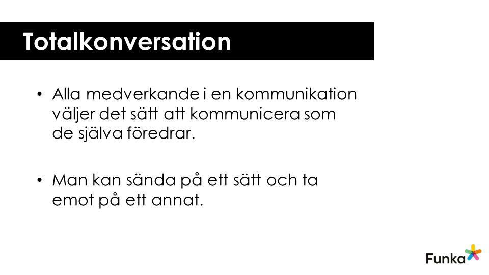 Totalkonversation Alla medverkande i en kommunikation väljer det sätt att kommunicera som de själva föredrar. Man kan sända på ett sätt och ta emot på