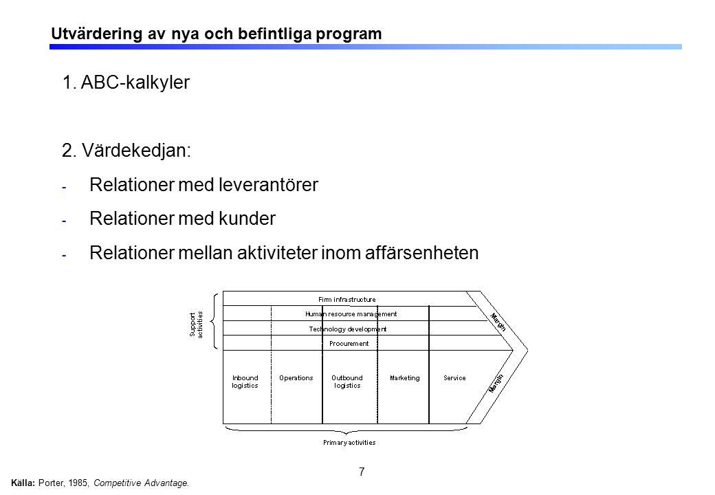 7 Utvärdering av nya och befintliga program 1. ABC-kalkyler 2. Värdekedjan: - Relationer med leverantörer - Relationer med kunder - Relationer mellan
