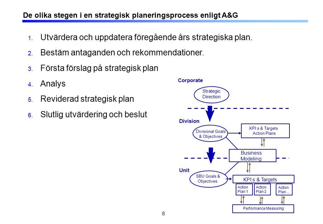 8 De olika stegen i en strategisk planeringsprocess enligt A&G 1. Utvärdera och uppdatera föregående års strategiska plan. 2. Bestäm antaganden och re