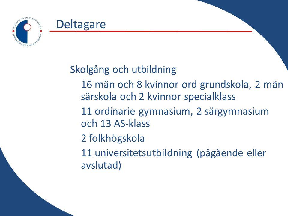 Deltagare Skolgång och utbildning 16 män och 8 kvinnor ord grundskola, 2 män särskola och 2 kvinnor specialklass 11 ordinarie gymnasium, 2 särgymnasiu