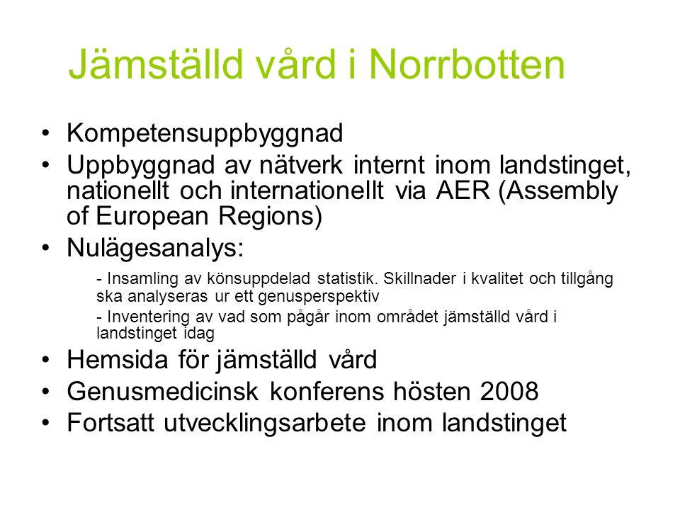 Jämställd vård i Norrbotten Kompetensuppbyggnad Uppbyggnad av nätverk internt inom landstinget, nationellt och internationellt via AER (Assembly of Eu