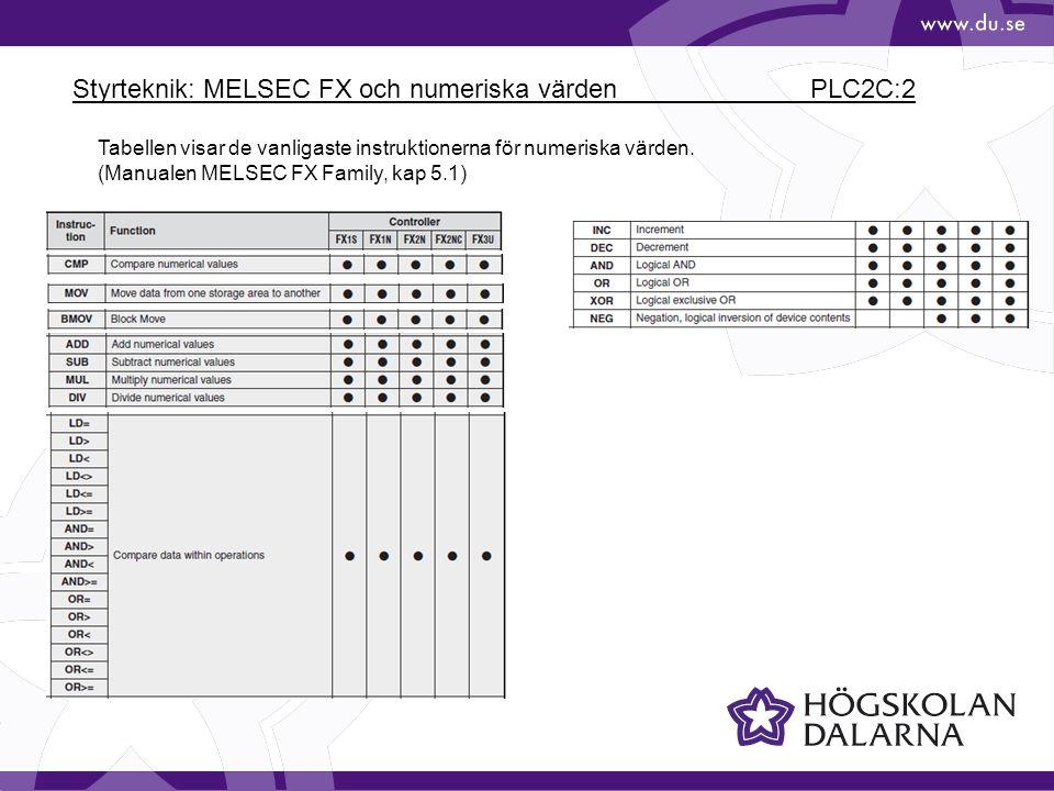 Styrteknik: MELSEC FX och numeriska värden PLC2C:2 Tabellen visar de vanligaste instruktionerna för numeriska värden. (Manualen MELSEC FX Family, kap