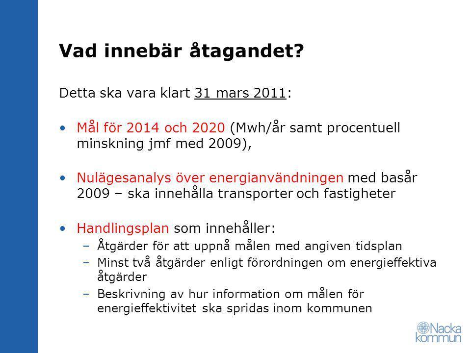Energianvändning 2009: Våra fastigheter: 55 600 MWh Gatubelysning: 6 700 MWh VA: 4 300 MWh Ishallar: 3 600 MWh Nybyggnation: 8 500 MWh Transporter: tillkommer Upphandling: svår att kvantifiera Totalt: 78 700 MWh (c:a 5 % av den totala energianvändning i Nacka kommun) Mycket eller lite jmf med andra kommuner?