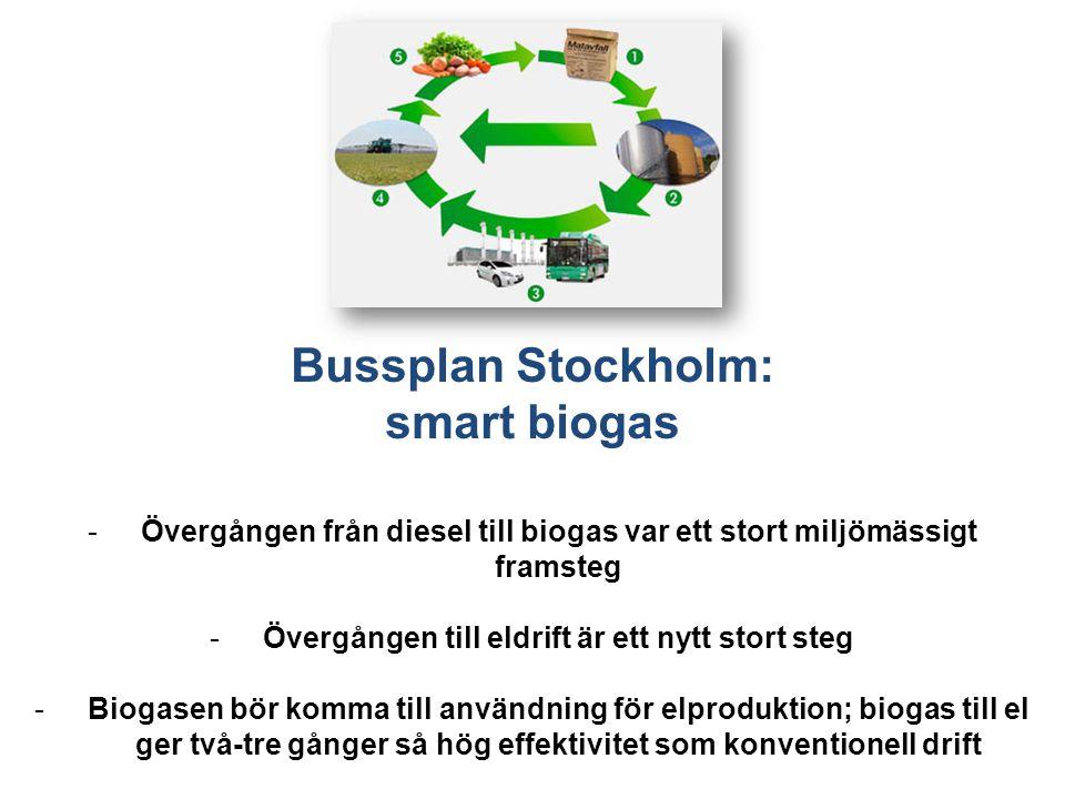 Bussplan Stockholm: smart biogas -Övergången från diesel till biogas var ett stort miljömässigt framsteg -Övergången till eldrift är ett nytt stort steg -Biogasen bör komma till användning för elproduktion; biogas till el ger två-tre gånger så hög effektivitet som konventionell drift