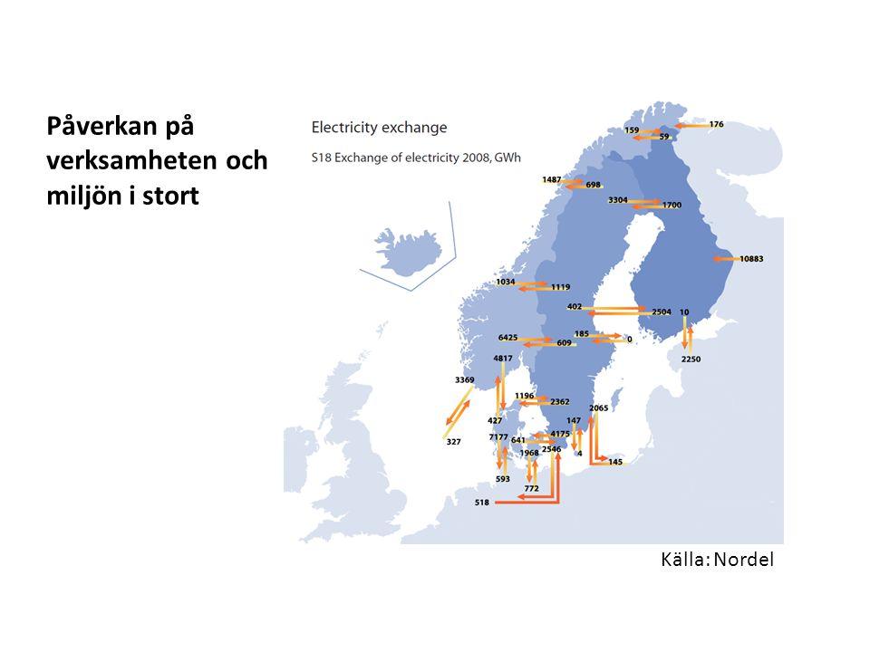 Påverkan på verksamheten och miljön i stort Källa: Nordel