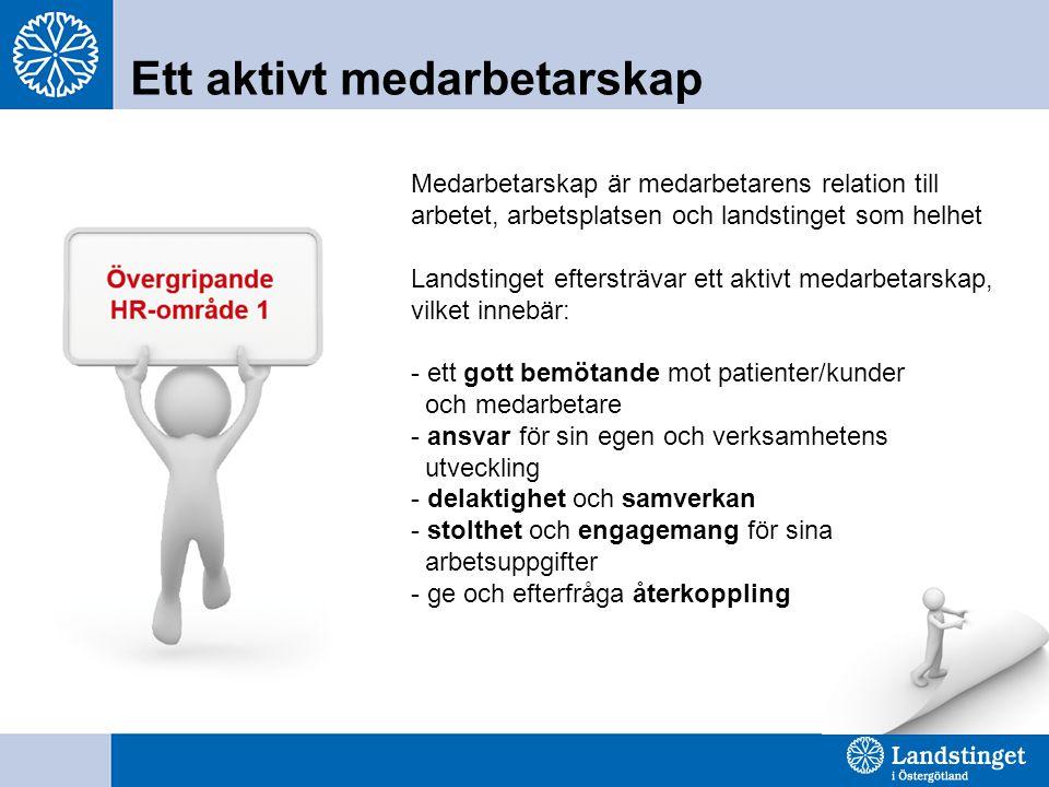 Ett aktivt medarbetarskap Medarbetarskap är medarbetarens relation till arbetet, arbetsplatsen och landstinget som helhet Landstinget eftersträvar ett aktivt medarbetarskap, vilket innebär: - ett gott bemötande mot patienter/kunder och medarbetare - ansvar för sin egen och verksamhetens utveckling - delaktighet och samverkan - stolthet och engagemang för sina arbetsuppgifter - ge och efterfråga återkoppling