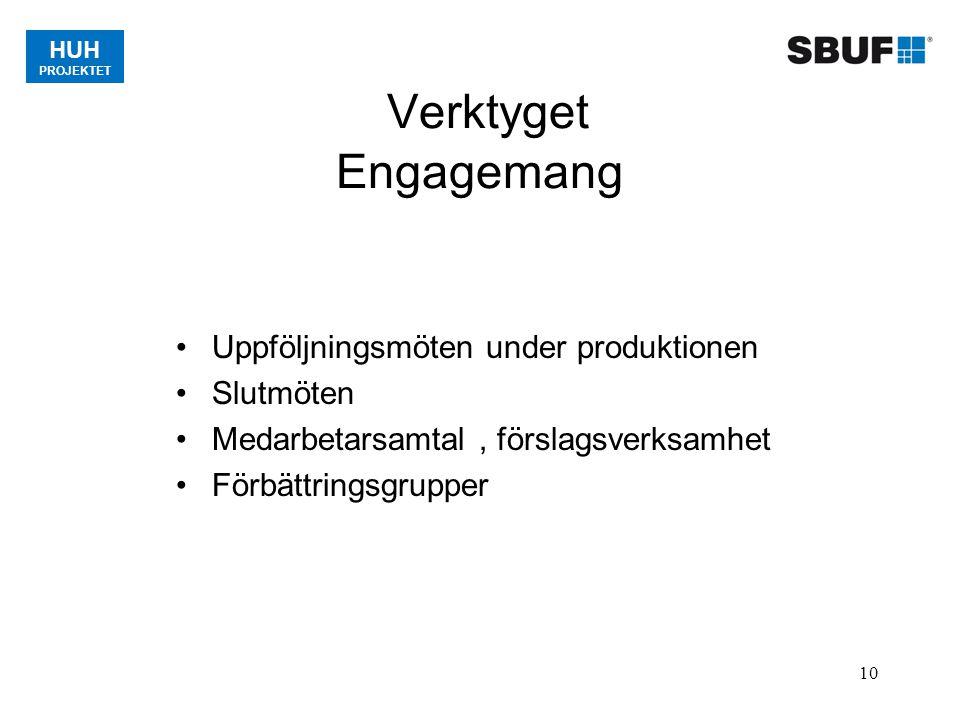 10 Verktyget Engagemang Uppföljningsmöten under produktionen Slutmöten Medarbetarsamtal, förslagsverksamhet Förbättringsgrupper HUH PROJEKTET