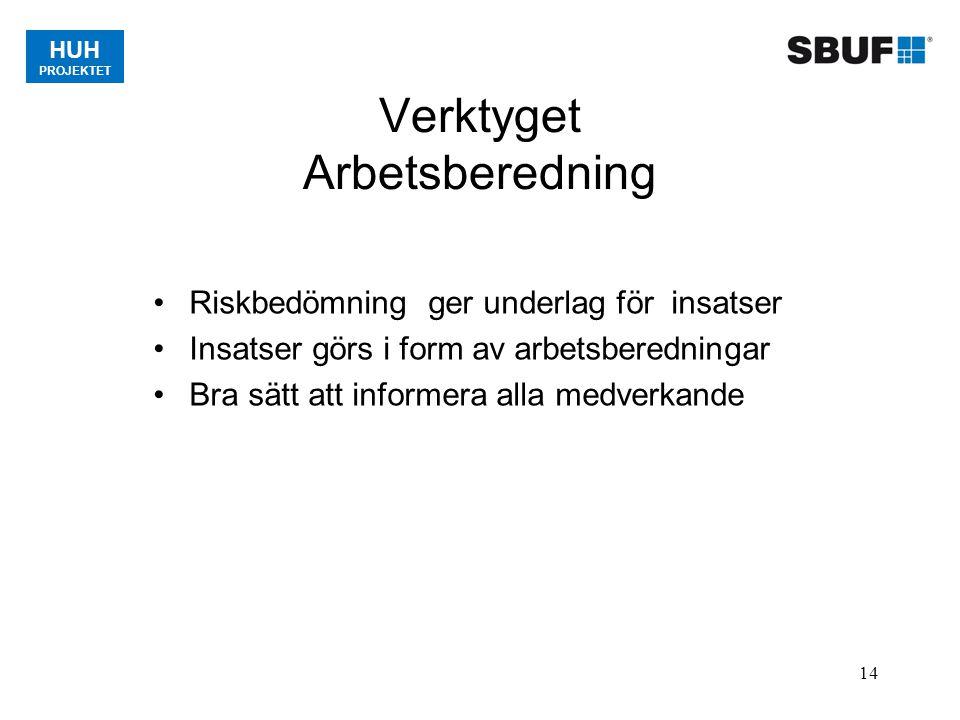 14 Verktyget Arbetsberedning Riskbedömning ger underlag för insatser Insatser görs i form av arbetsberedningar Bra sätt att informera alla medverkande