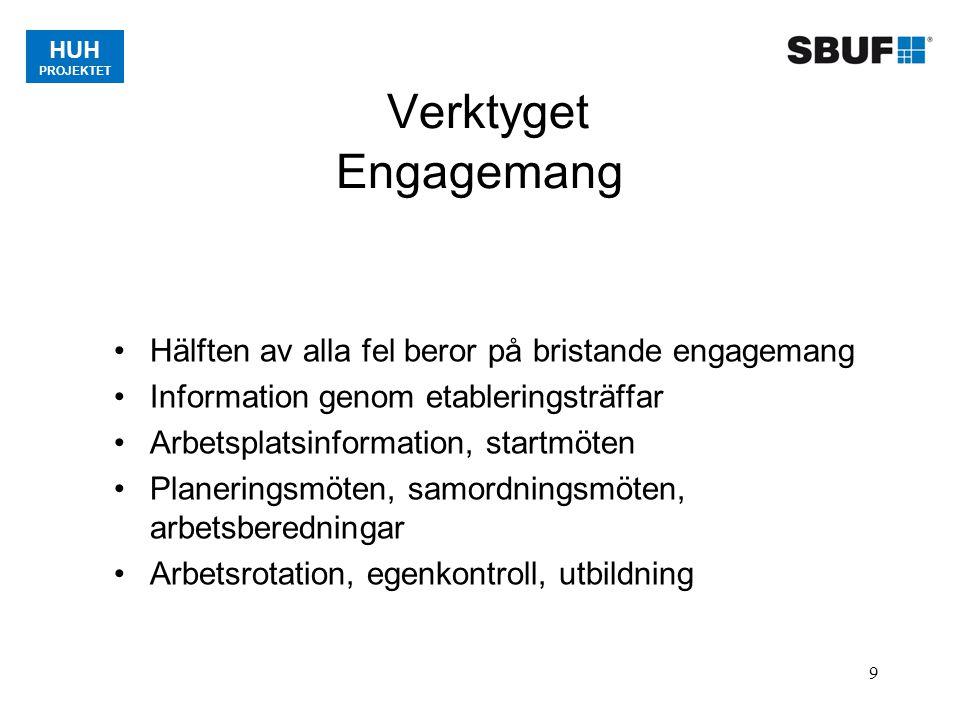 9 Verktyget Engagemang Hälften av alla fel beror på bristande engagemang Information genom etableringsträffar Arbetsplatsinformation, startmöten Plane