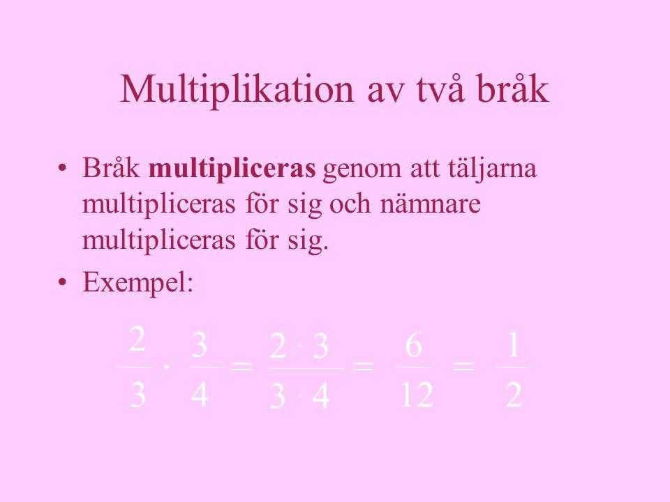 Multiplikation av två bråk Bråk multipliceras genom att täljarna multipliceras för sig och nämnare multipliceras för sig.