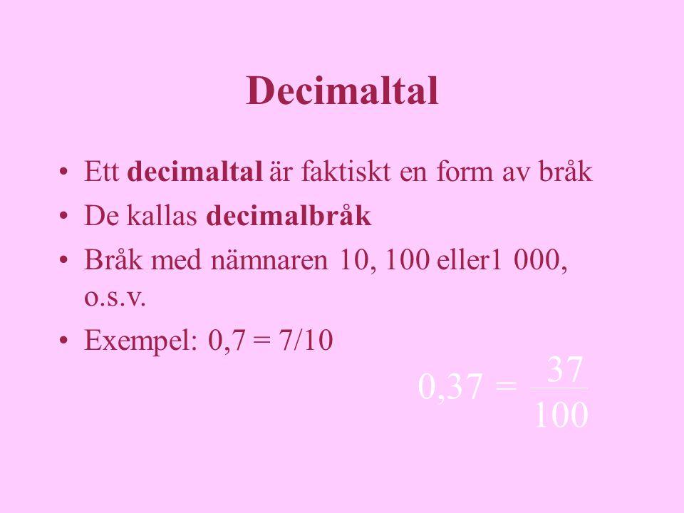 Decimaltal Ett decimaltal är faktiskt en form av bråk De kallas decimalbråk Bråk med nämnaren 10, 100 eller1 000, o.s.v.