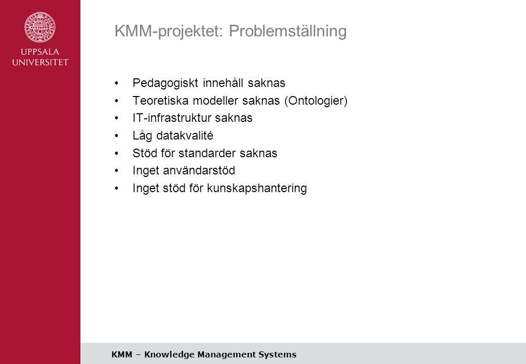 KMM – Knowledge Management Systems KMM-projektet: Problemställning Pedagogiskt innehåll saknas Teoretiska modeller saknas (Ontologier) IT-infrastruktur saknas Låg datakvalité Stöd för standarder saknas Inget användarstöd Inget stöd för kunskapshantering