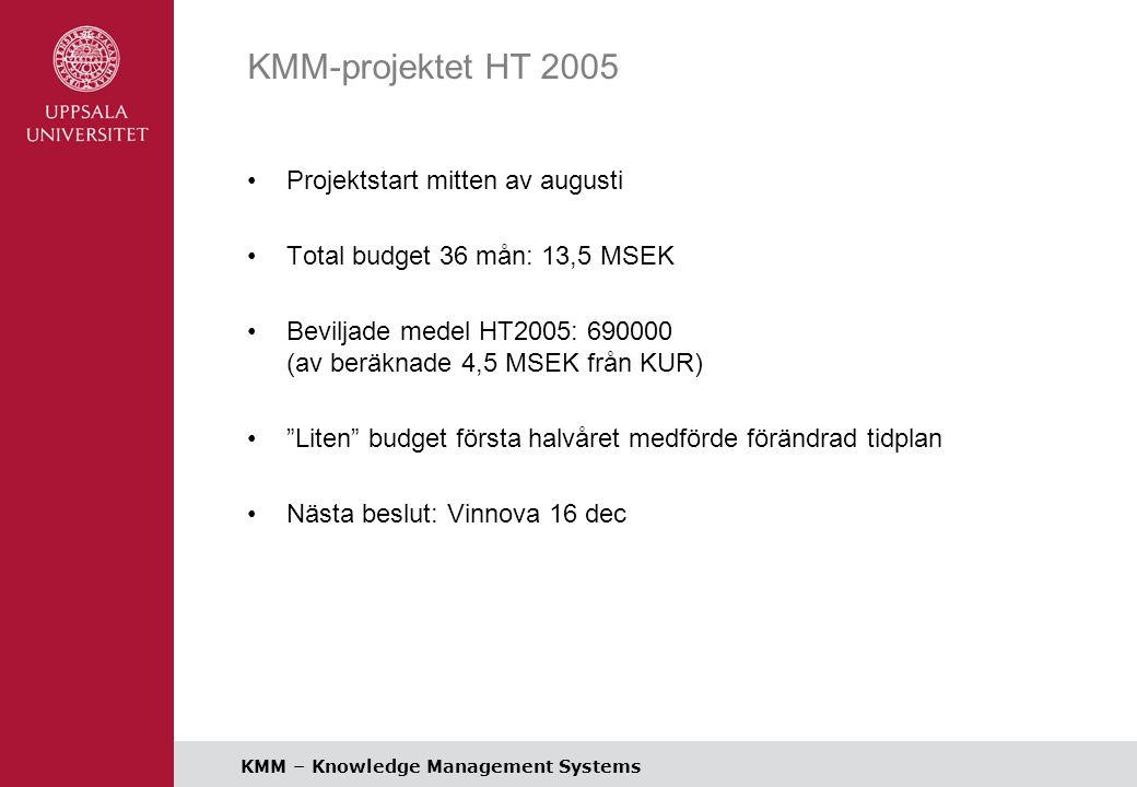 KMM – Knowledge Management Systems KMM-projektet HT 2005 Projektstart mitten av augusti Total budget 36 mån: 13,5 MSEK Beviljade medel HT2005: 690000 (av beräknade 4,5 MSEK från KUR) Liten budget första halvåret medförde förändrad tidplan Nästa beslut: Vinnova 16 dec