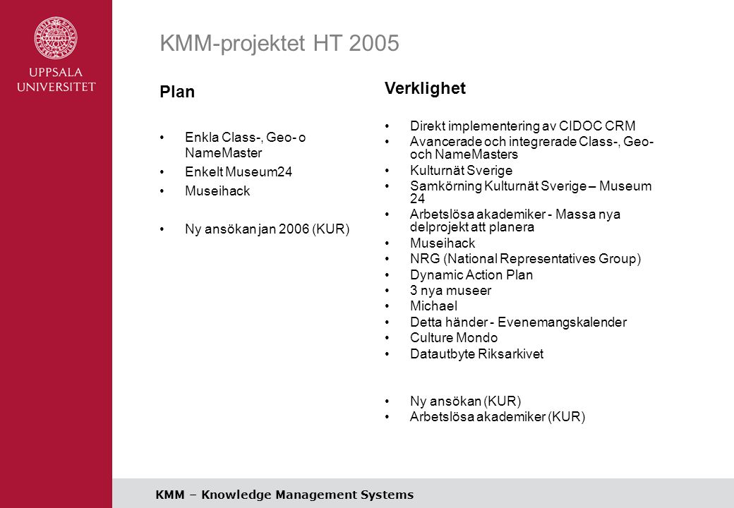 KMM – Knowledge Management Systems Dynamic Action Plan For the EU co-ordination of digitisation of cultural and scientific content (Uppföljare till Lundprinciperna) Ramverk indelat i 5 Action Areas 1.