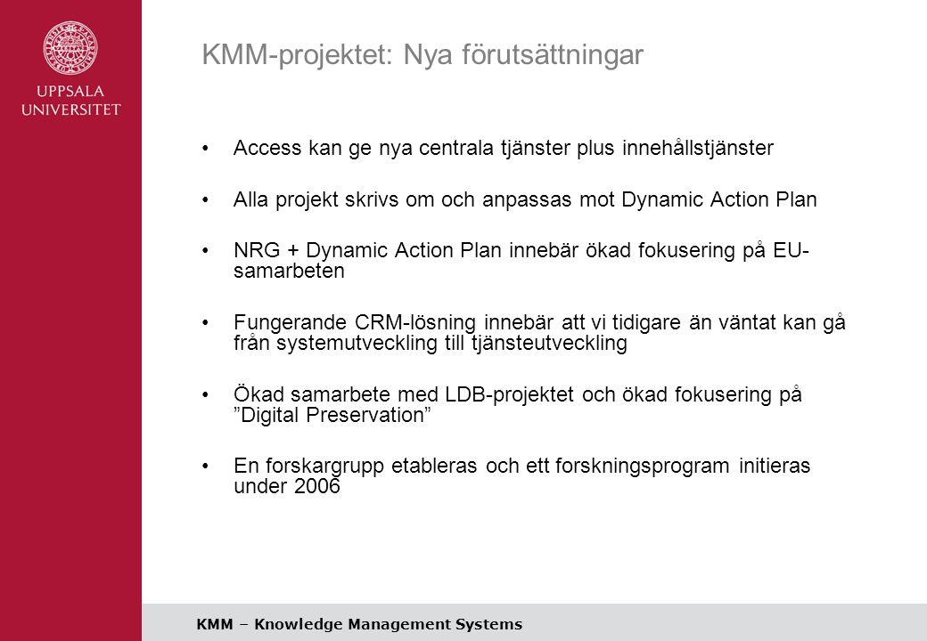 KMM – Knowledge Management Systems KMM-projektet: Nya förutsättningar Access kan ge nya centrala tjänster plus innehållstjänster Alla projekt skrivs om och anpassas mot Dynamic Action Plan NRG + Dynamic Action Plan innebär ökad fokusering på EU- samarbeten Fungerande CRM-lösning innebär att vi tidigare än väntat kan gå från systemutveckling till tjänsteutveckling Ökad samarbete med LDB-projektet och ökad fokusering på Digital Preservation En forskargrupp etableras och ett forskningsprogram initieras under 2006