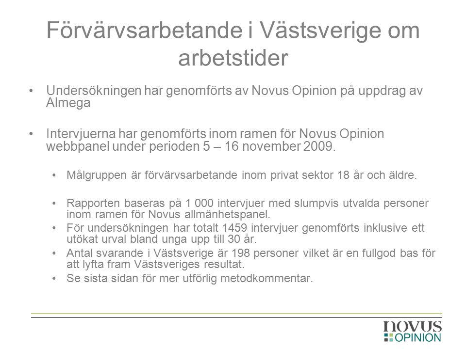 Förvärvsarbetande i Västsverige om arbetstider Undersökningen har genomförts av Novus Opinion på uppdrag av Almega Intervjuerna har genomförts inom ramen för Novus Opinion webbpanel under perioden 5 – 16 november 2009.
