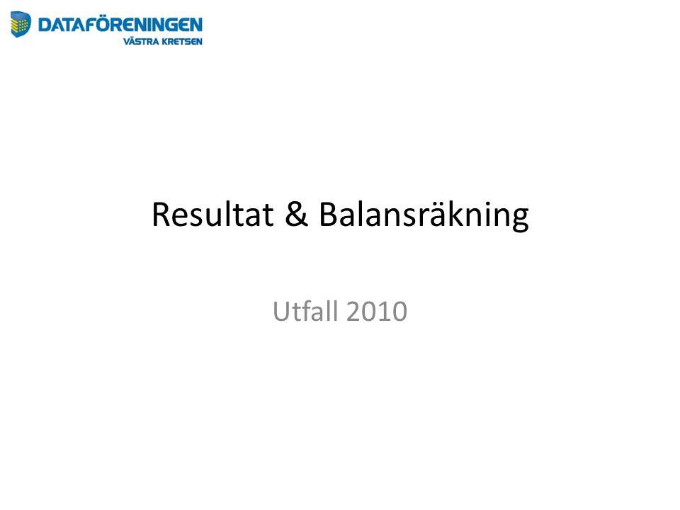 Resultat & Balansräkning Utfall 2010