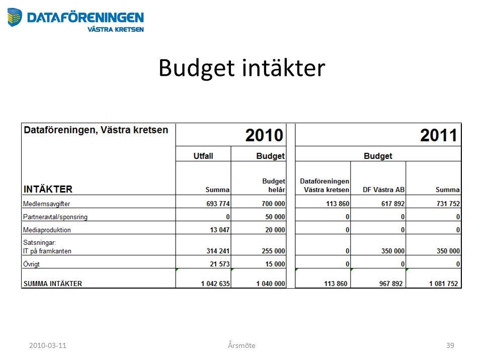 Budget intäkter 2010-03-11Årsmöte39