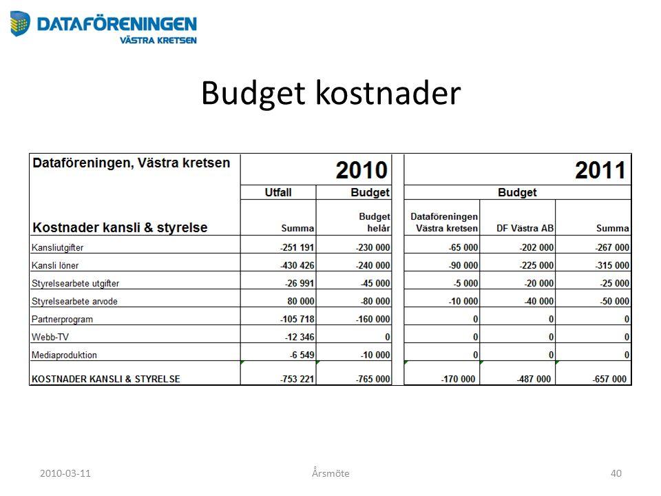 Budget kostnader 2010-03-11Årsmöte40