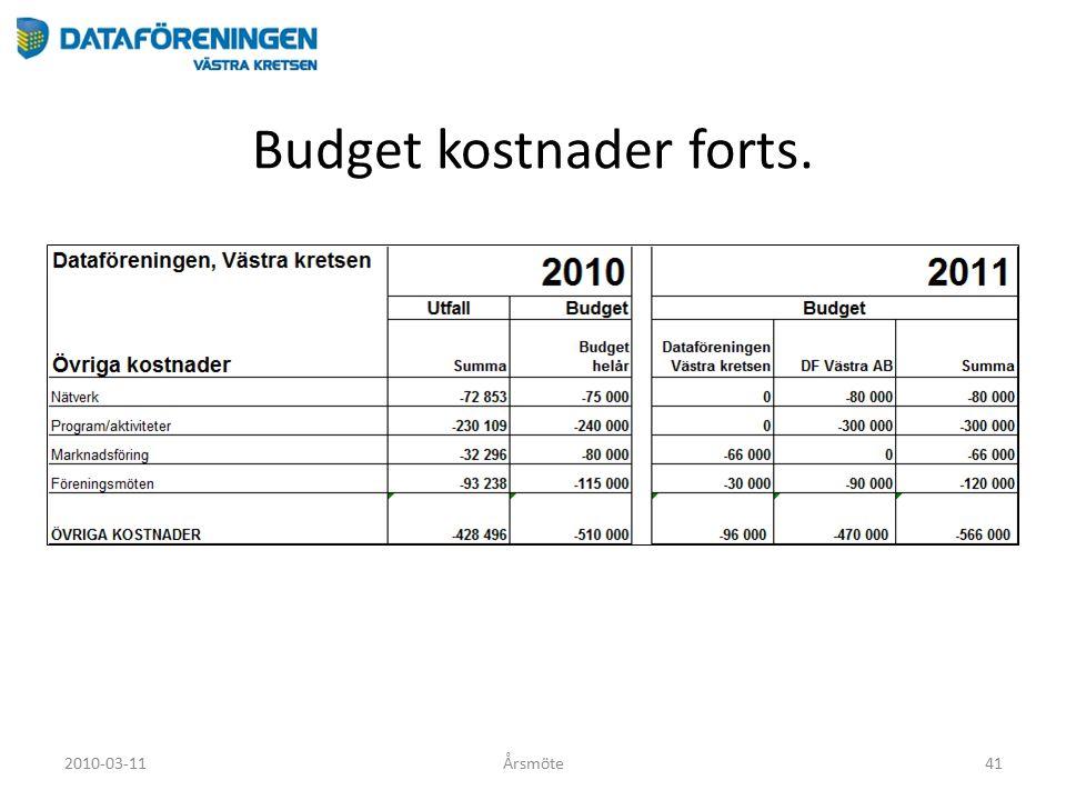 Budget kostnader forts. 2010-03-11Årsmöte41