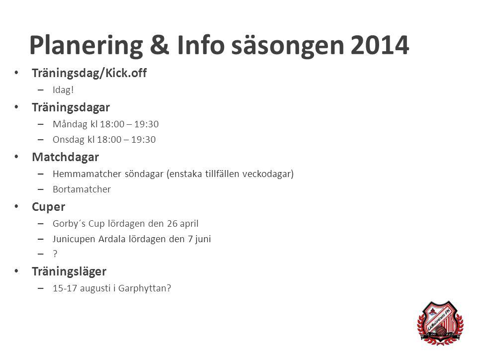 Planering & Info säsongen 2014 Träningsdag/Kick.off – Idag.