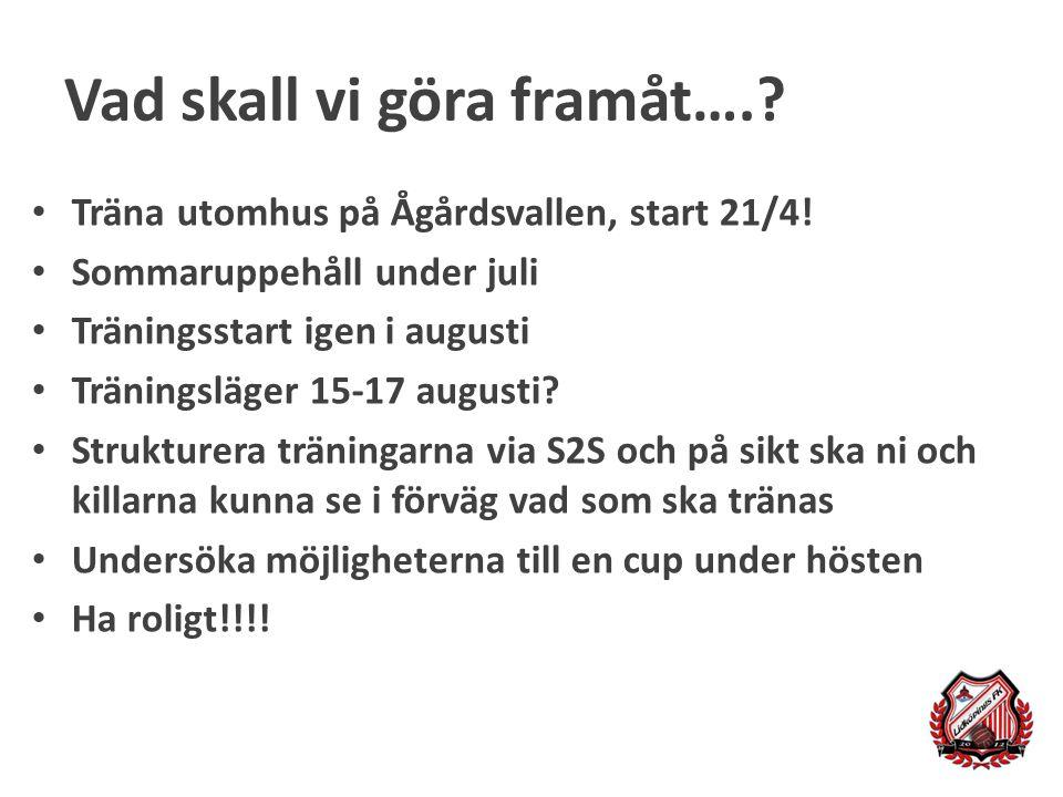 Vad skall vi göra framåt…..Träna utomhus på Ågårdsvallen, start 21/4.