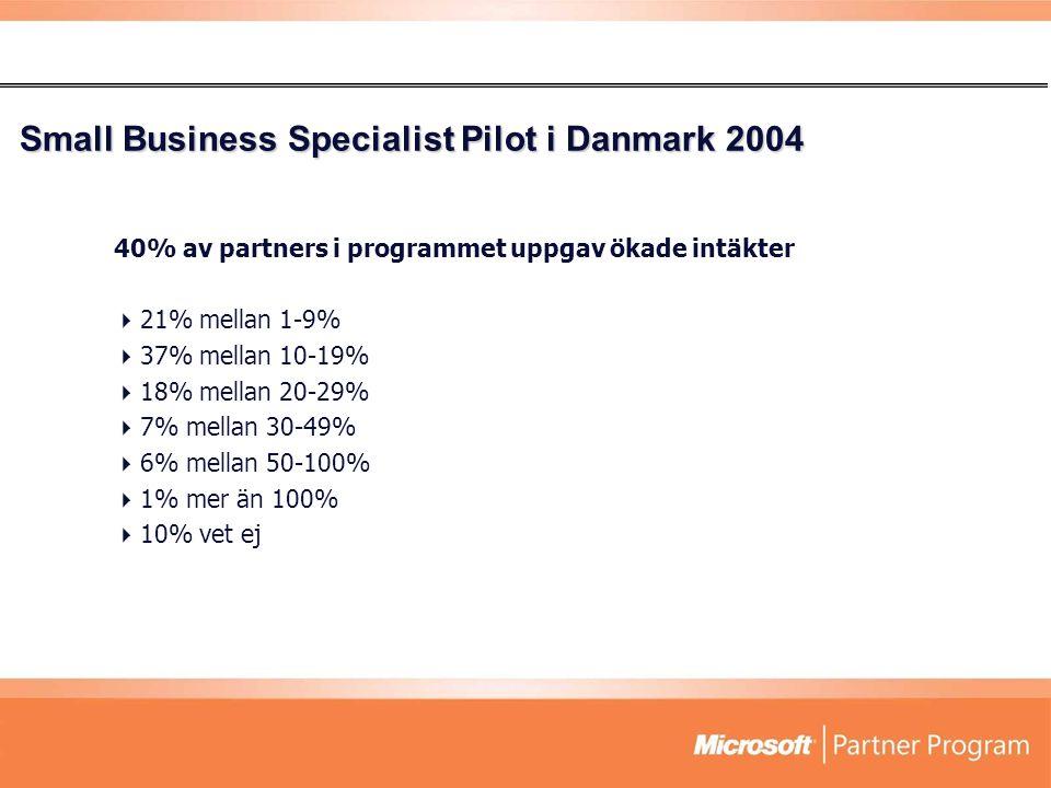 Small Business Specialist Pilot i Danmark 2004 40% av partners i programmet uppgav ökade intäkter  21% mellan 1-9%  37% mellan 10-19%  18% mellan 20-29%  7% mellan 30-49%  6% mellan 50-100%  1% mer än 100%  10% vet ej