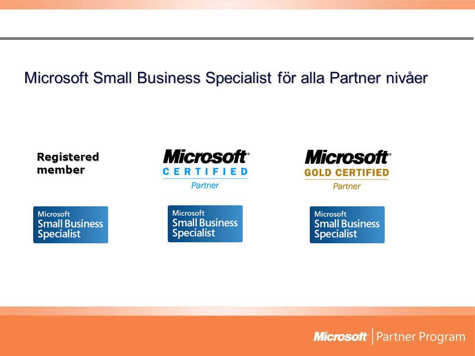 Microsoft fokus produkter för Small Business Specialist  Microsoft Small Business Server  Microsoft Office  Microsoft Windows, server & klient  Microsoft Dynamics CRM 3.0 Small Business Edition Microsoft aktiviteter runt dessa tillsammans med Small Business Specialist's