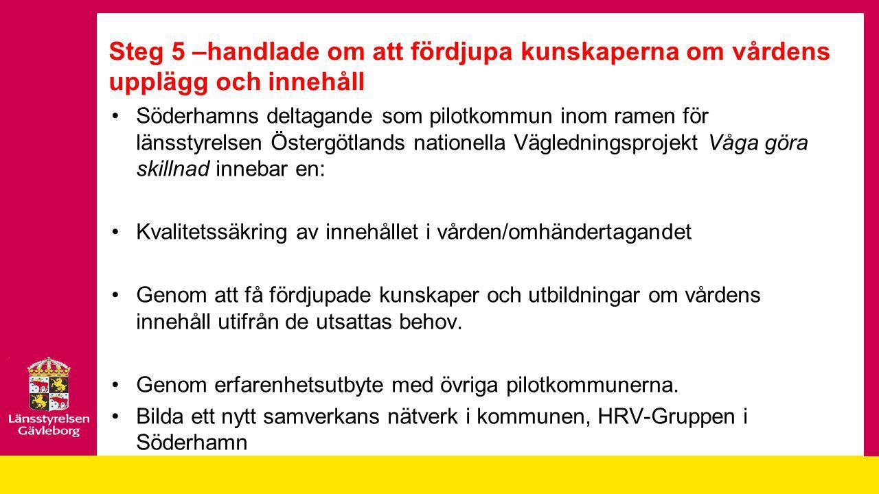 Steg 6: handledande roll, som omfattar samtliga kommuner i Gävleborgs län.