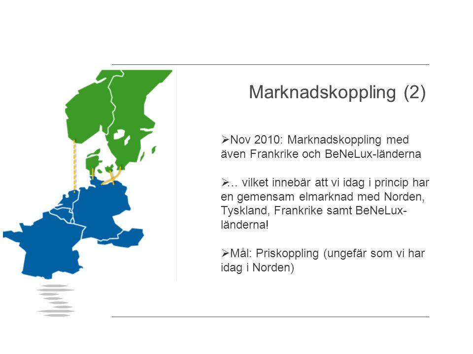  Nov 2010: Marknadskoppling med även Frankrike och BeNeLux-länderna  … vilket innebär att vi idag i princip har en gemensam elmarknad med Norden, Tyskland, Frankrike samt BeNeLux- länderna.