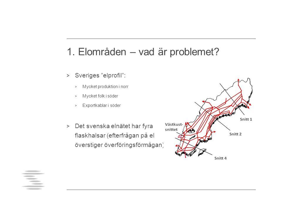 1.Elområden – vad är problemet.
