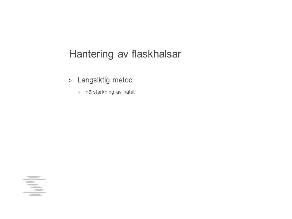 Hantering av flaskhalsar > Långsiktig metod > Förstärkning av nätet