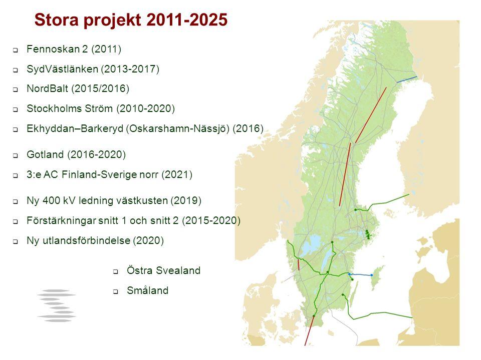  Fennoskan 2 (2011)  SydVästlänken (2013-2017)  NordBalt (2015/2016)  Stockholms Ström (2010-2020)  Ekhyddan–Barkeryd (Oskarshamn-Nässjö) (2016)  Gotland (2016-2020)  3:e AC Finland-Sverige norr (2021)  Ny 400 kV ledning västkusten (2019)  Förstärkningar snitt 1 och snitt 2 (2015-2020)  Ny utlandsförbindelse (2020) Stora projekt 2011-2025  Östra Svealand  Småland