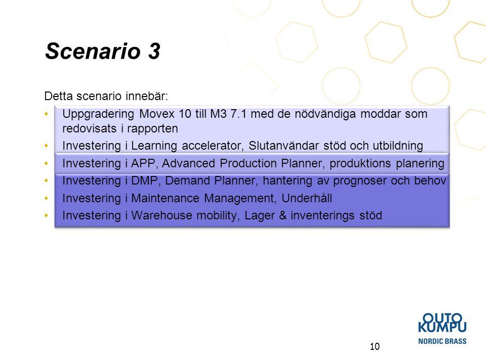 10 Scenario 3 Detta scenario innebär: Uppgradering Movex 10 till M3 7.1 med de nödvändiga moddar som redovisats i rapporten Investering i Learning acc