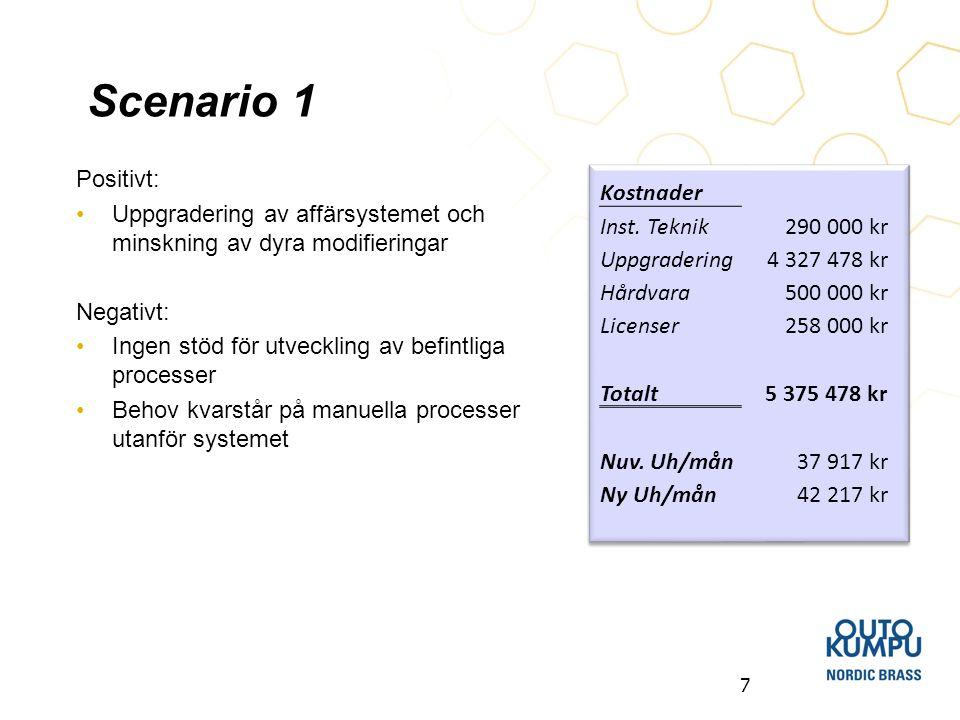 7 Scenario 1 Kostnader Inst. Teknik290 000 kr Uppgradering4 327 478 kr Hårdvara500 000 kr Licenser258 000 kr Totalt5 375 478 kr Nuv. Uh/mån37 917 kr N