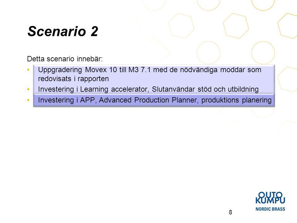 8 Scenario 2 Detta scenario innebär: Uppgradering Movex 10 till M3 7.1 med de nödvändiga moddar som redovisats i rapporten Investering i Learning acce