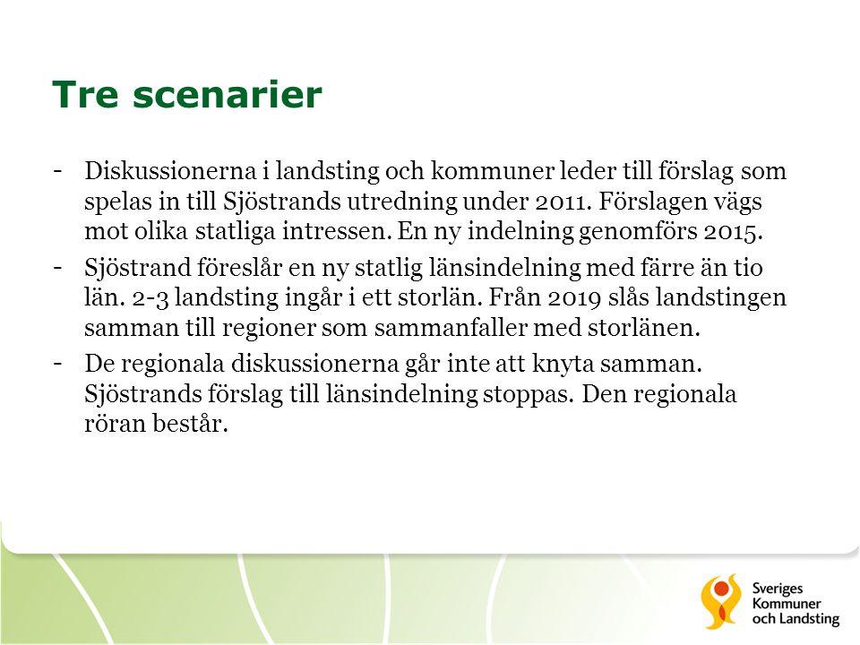 Tre scenarier - Diskussionerna i landsting och kommuner leder till förslag som spelas in till Sjöstrands utredning under 2011.