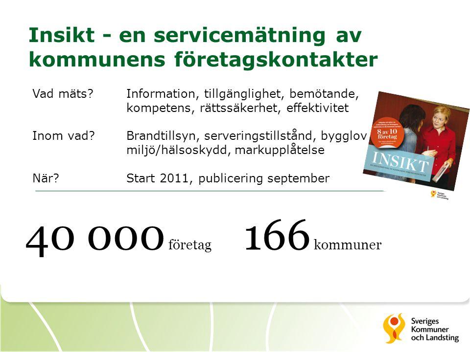 Insikt - en servicemätning av kommunens företagskontakter 40 000 företag 166 kommuner Vad mäts.