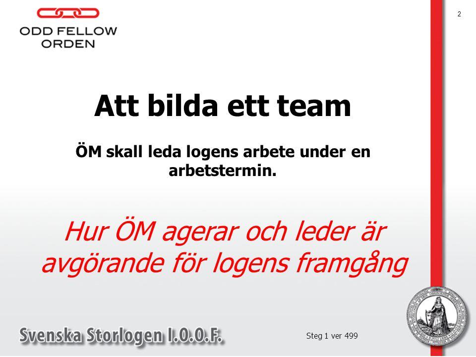 2 Att bilda ett team ÖM skall leda logens arbete under en arbetstermin.