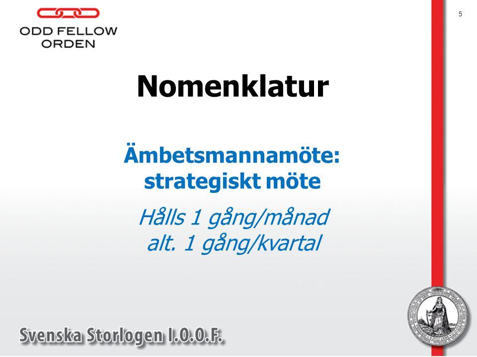 Nomenklatur Ämbetsmannamöte: strategiskt möte Hålls 1 gång/månad alt. 1 gång/kvartal 5