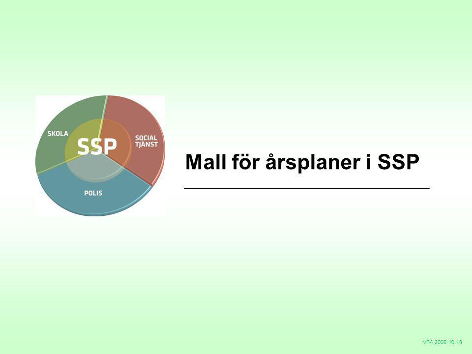 Mall för årsplaner i SSP VFA 2005-10-18