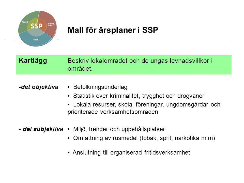 Mall för årsplaner i SSP Kartlägg Beskriv lokalområdet och de ungas levnadsvillkor i området.