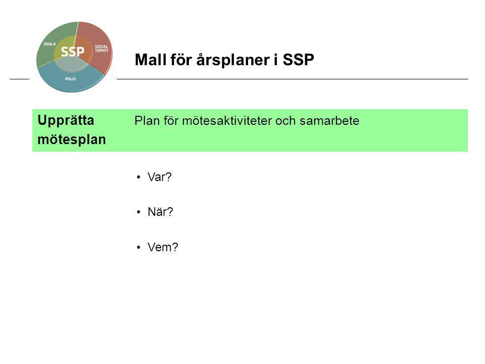 Mall för årsplaner i SSP Upprätta Plan för mötesaktiviteter och samarbete mötesplan Var? När? Vem?